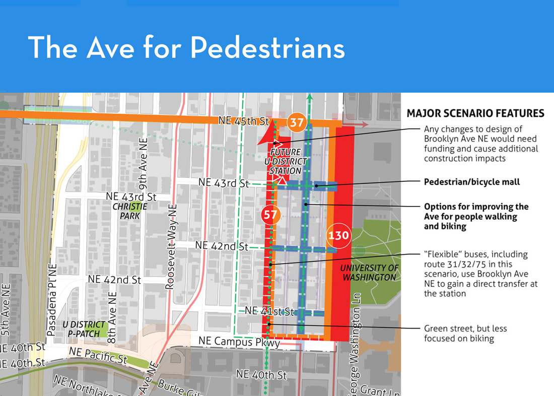 The Ave for Pedestrians, details in the adjacent text.